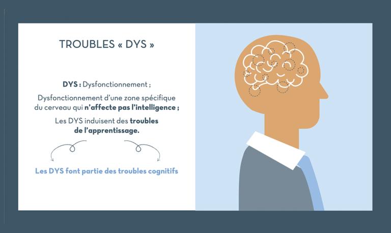 Conférence troubles DYS